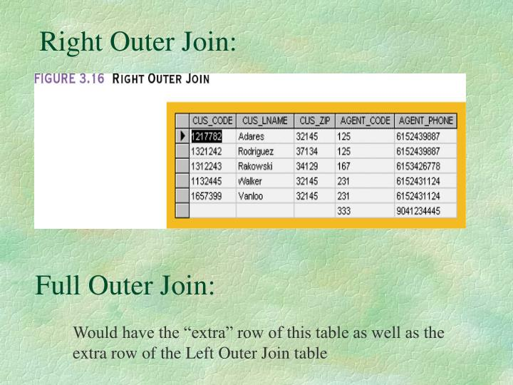 Right Outer Join: