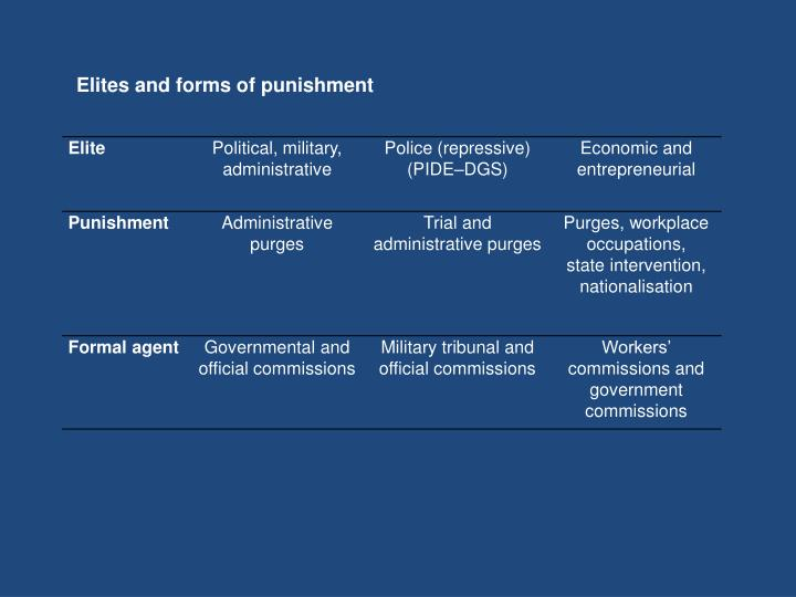 Elites and forms of punishment