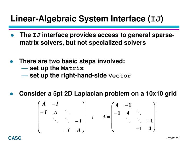 Linear-Algebraic System Interface (