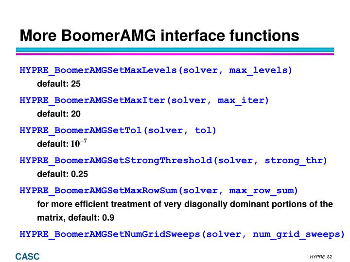 More BoomerAMG interface functions
