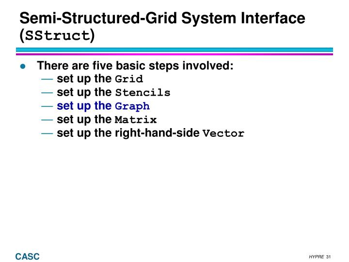 Semi-Structured-Grid System Interface