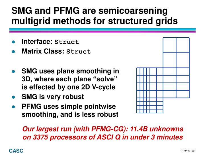 SMG and PFMG are semicoarsening multigrid methods for structured grids