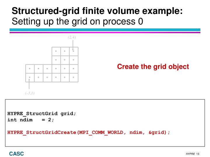 Structured-grid finite volume example:
