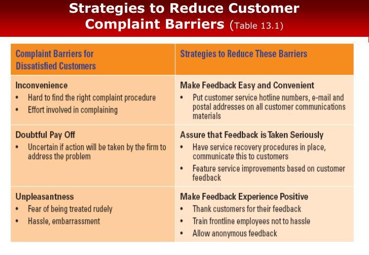 Strategies to Reduce Customer