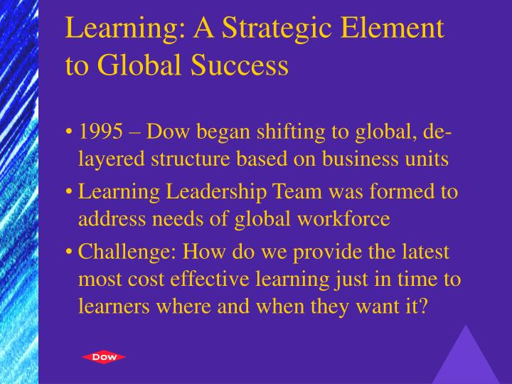 Learning: A Strategic Element to Global Success