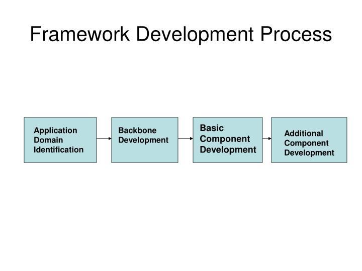 Basic Component Development