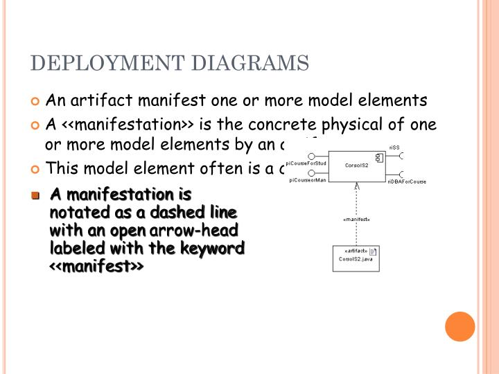 DEPLOYMENT DIAGRAMS