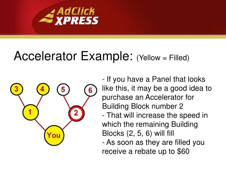 Accelerator Example: