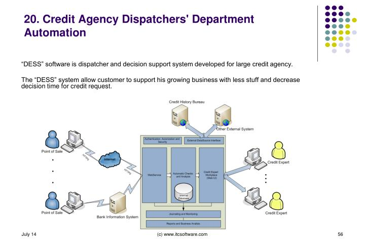 20. Credit Agency Dispatchers' Department Automation