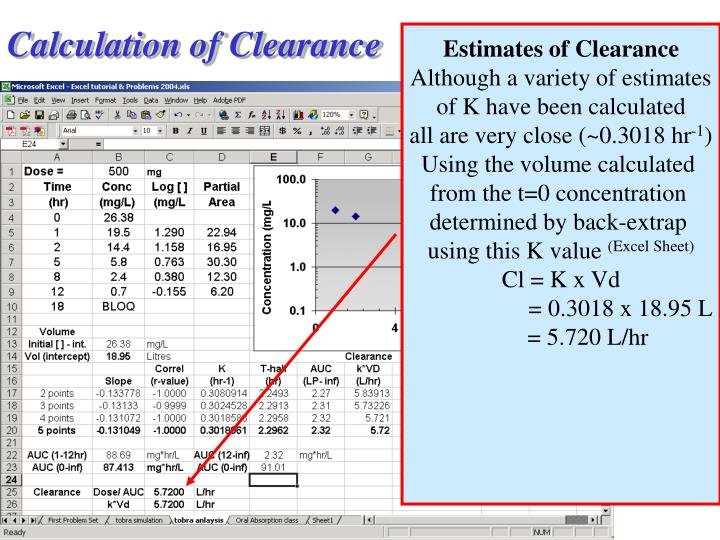 Calculation of Clearance