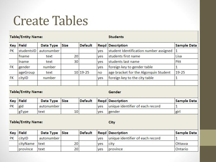 Create tables
