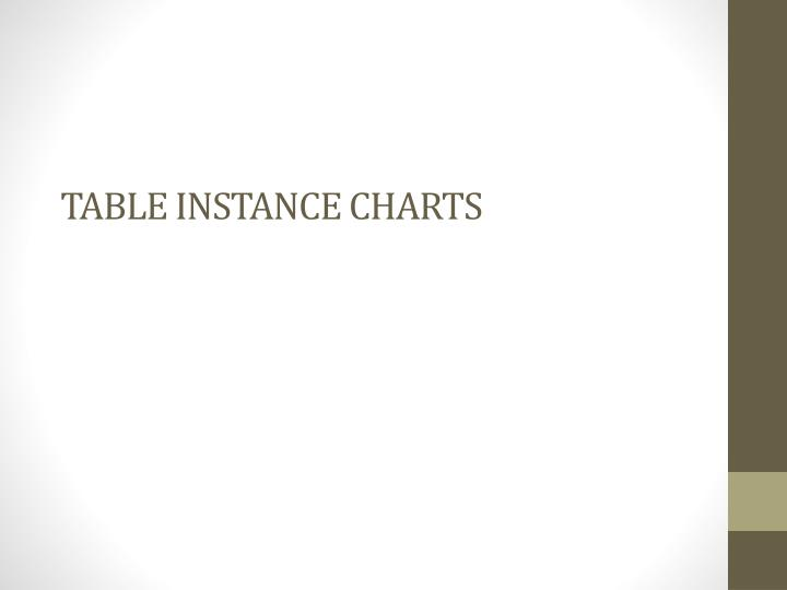 Table instance charts