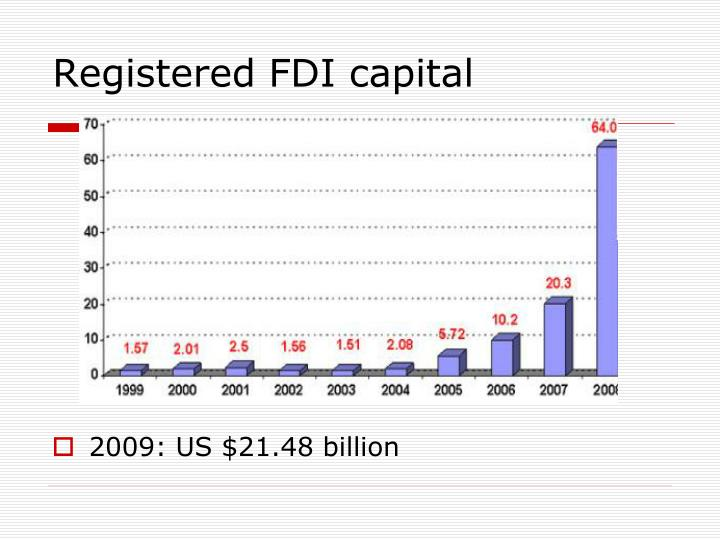 Registered FDI capital
