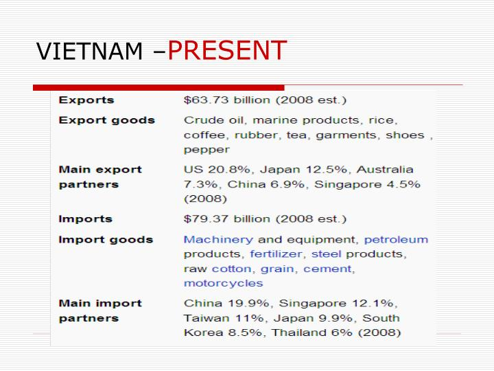 VIETNAM –