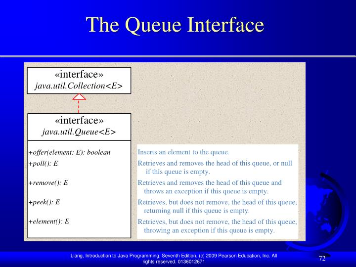 The Queue Interface