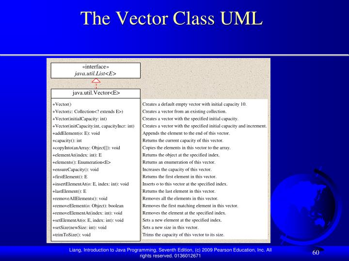The Vector Class UML