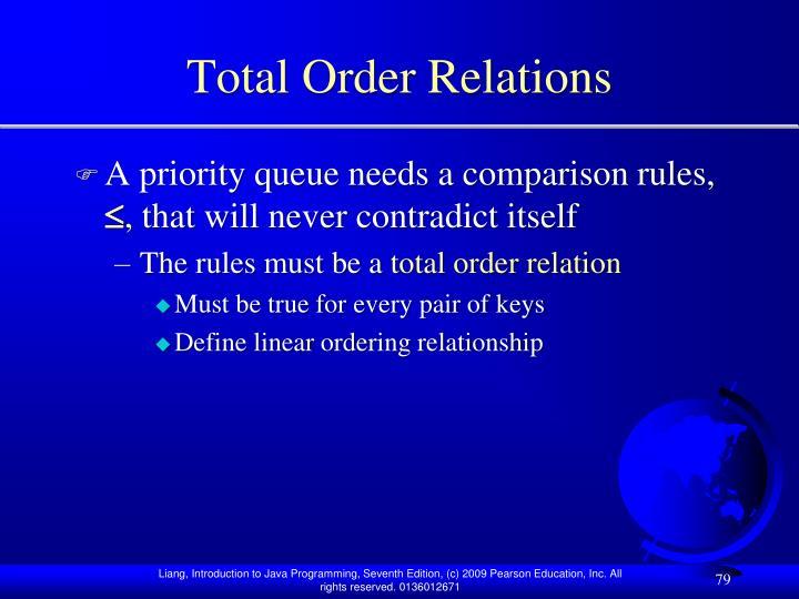 Total Order Relations