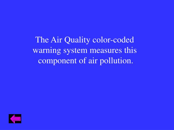 The Air Quality color-coded