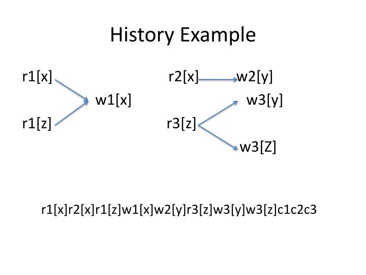History Example