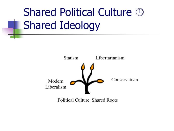 Shared Political Culture