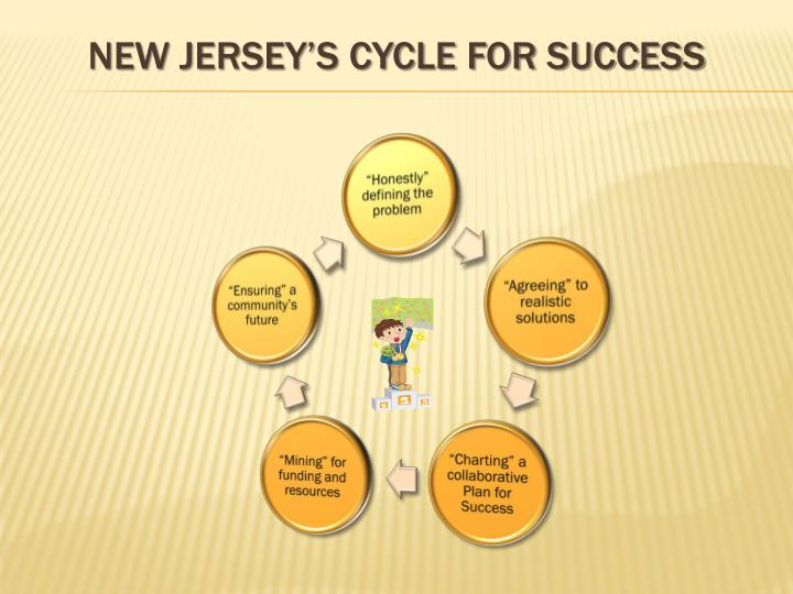 New Jersey's Cycle for Success