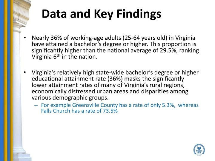 Data and Key Findings