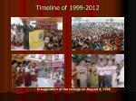 timeline of 1999 2012