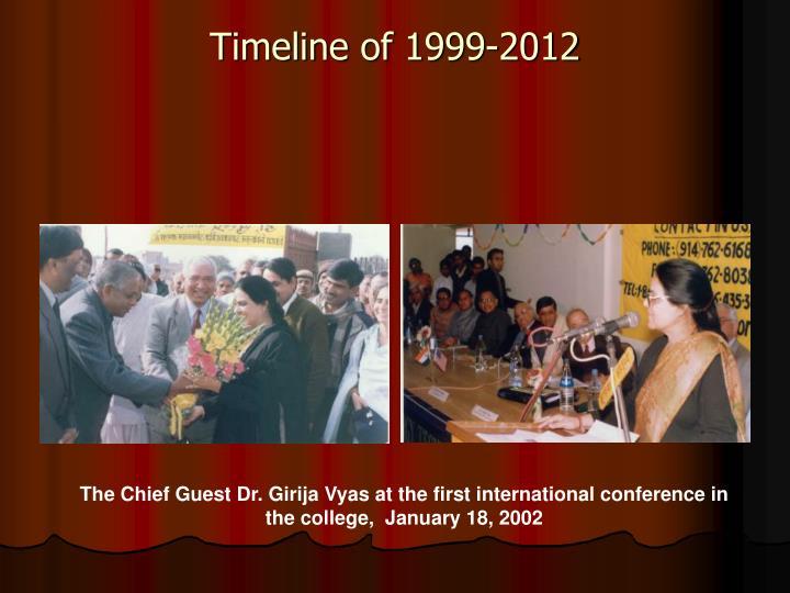 Timeline of 1999-2012