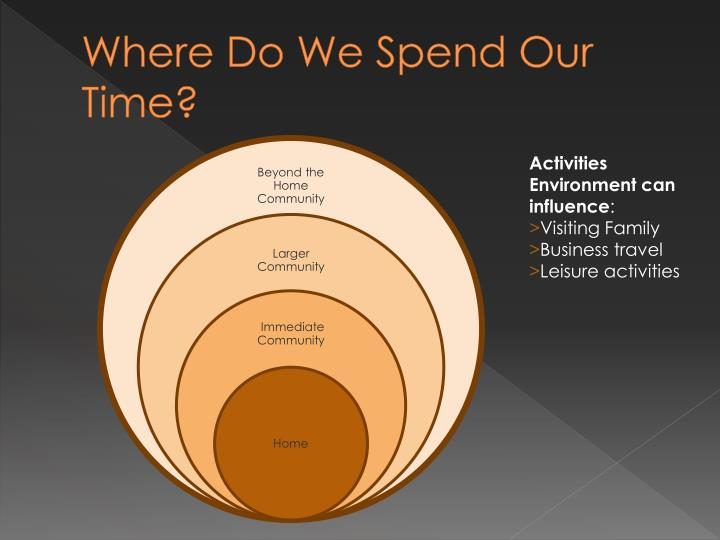 Where Do We Spend Our Time?