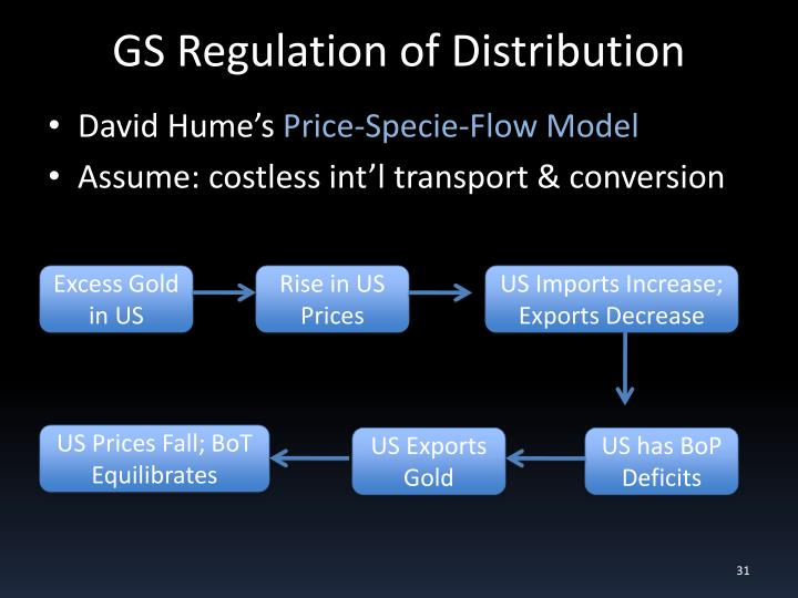 GS Regulation of Distribution