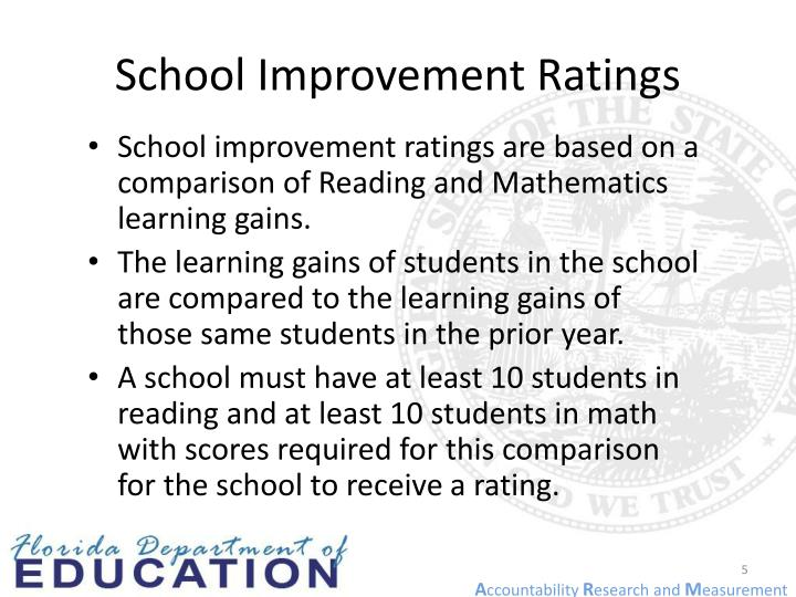 School Improvement Ratings
