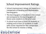 school improvement ratings