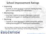 school improvement ratings1