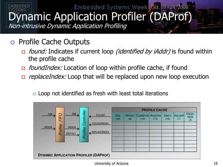 Dynamic Application Profiler (DAProf)