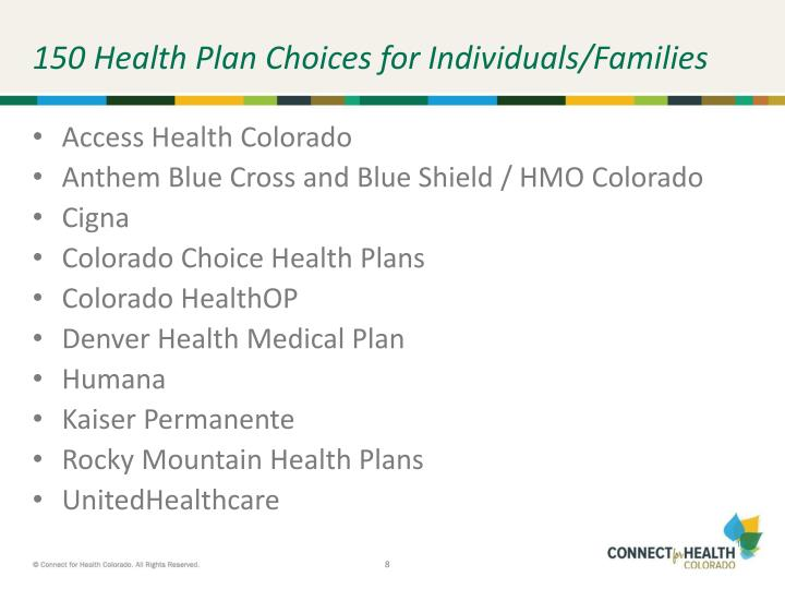 150 Health Plan Choices for Individuals/Families