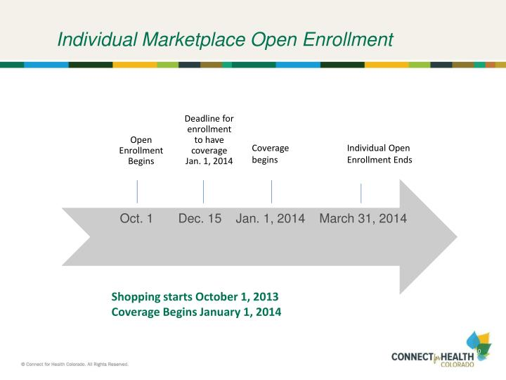 Individual Marketplace Open Enrollment