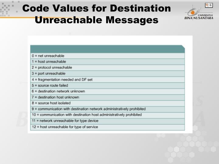 Code Values for Destination Unreachable Messages