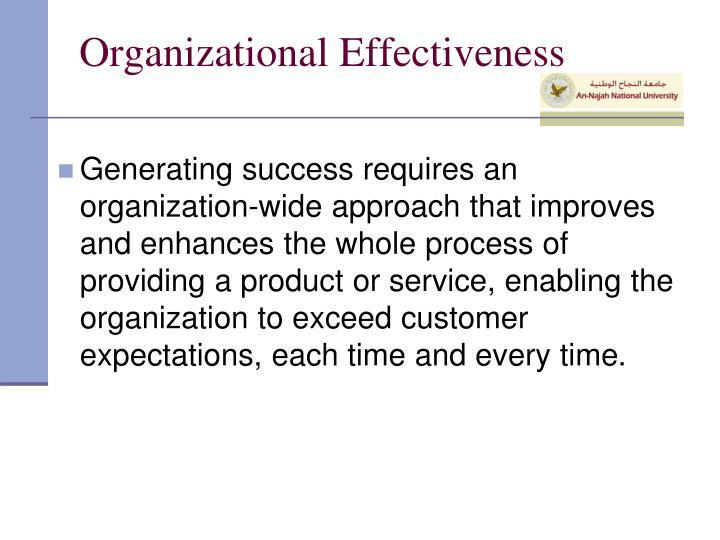 Organizational Effectiveness