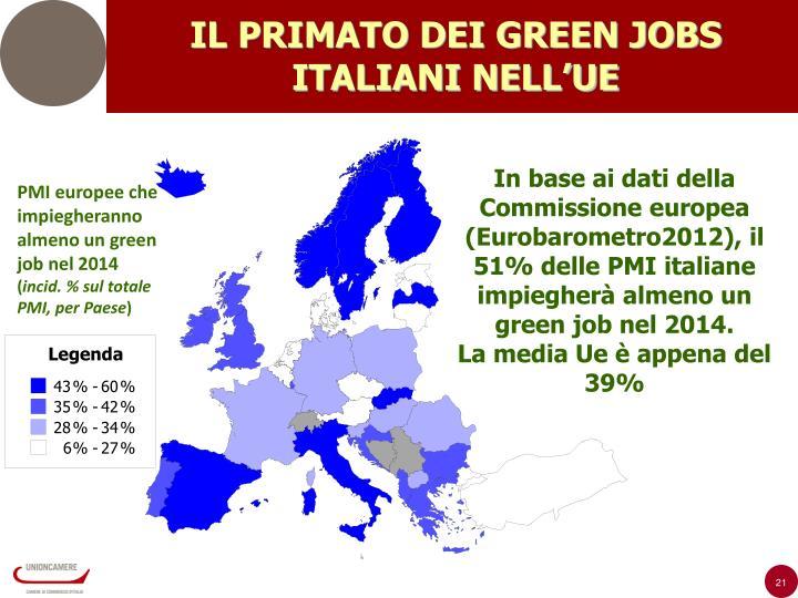 IL PRIMATO DEI GREEN JOBS ITALIANI NELL'UE