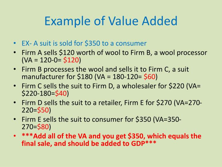 Example of Value Added