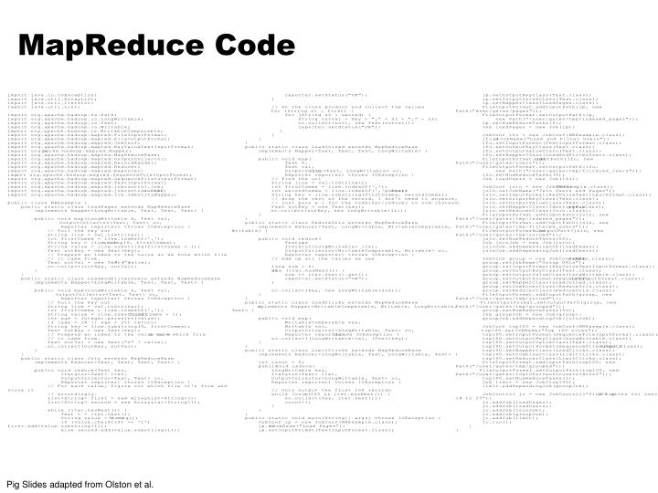 MapReduce Code