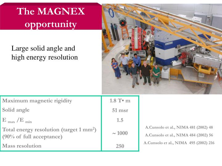 The MAGNEX opportunity
