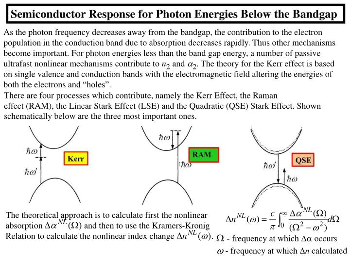Semiconductor Response for Photon Energies Below the