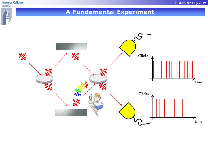 A Fundamental Experiment