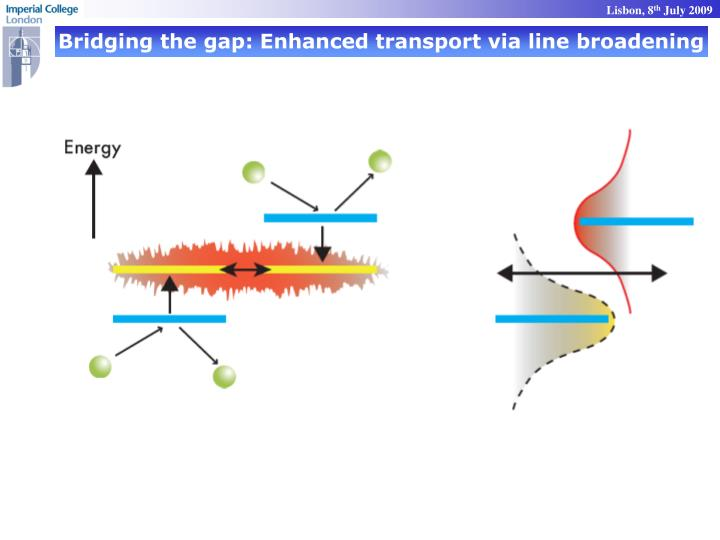 Bridging the gap: Enhanced transport via line broadening