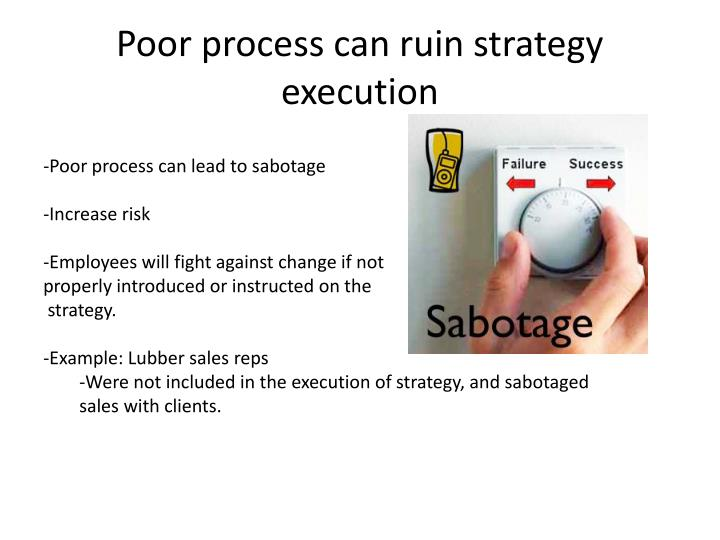 Poor process can ruin strategy execution