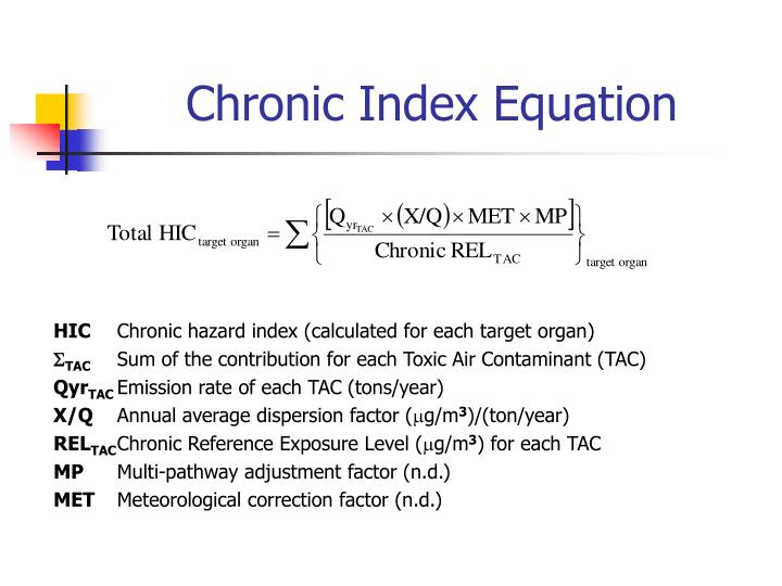 Chronic Index Equation
