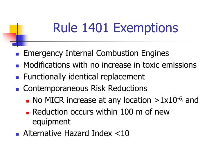 Rule 1401 Exemptions