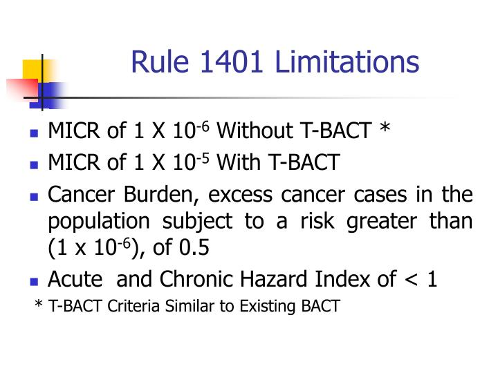 Rule 1401 Limitations
