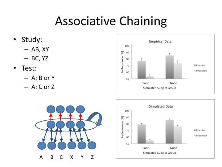 Associative Chaining